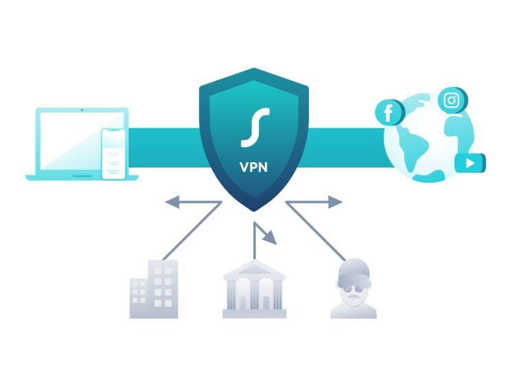 Är VPN olagligt?